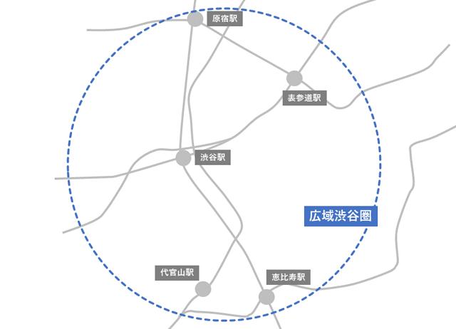 広域渋谷圏